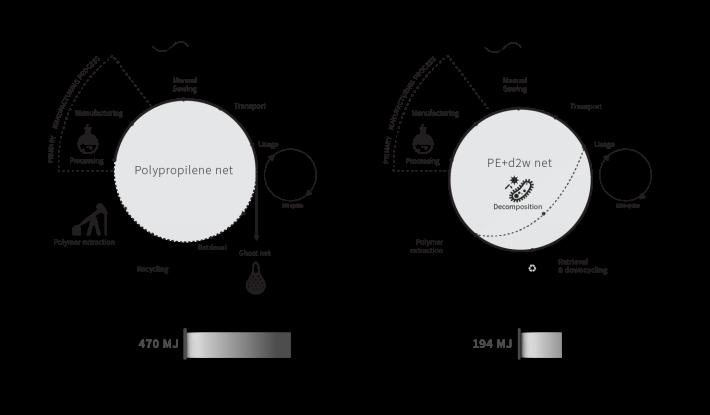 Life_Cycle_Analysis